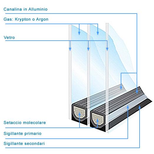 Practic plast romania infissi e serramenti in pvc profili gealan practic plast romania - Finestre in pvc romania ...